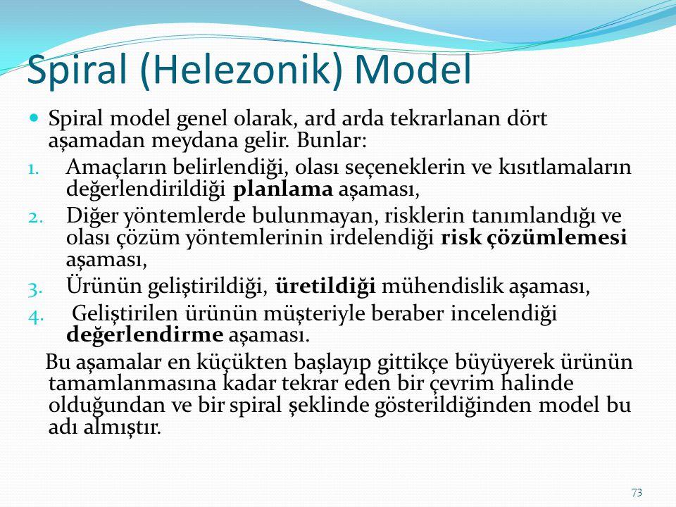 Spiral (Helezonik) Model Spiral model genel olarak, ard arda tekrarlanan dört aşamadan meydana gelir. Bunlar: 1. Amaçların belirlendiği, olası seçenek