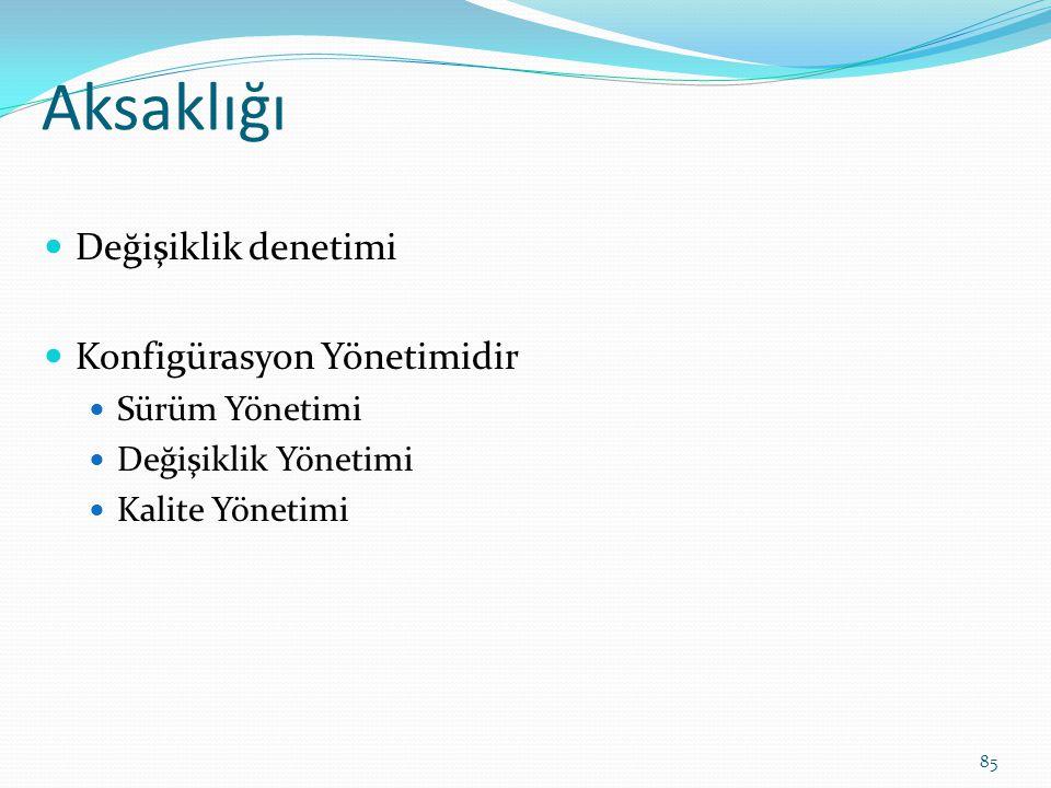 Aksaklığı Değişiklik denetimi Konfigürasyon Yönetimidir Sürüm Yönetimi Değişiklik Yönetimi Kalite Yönetimi 85