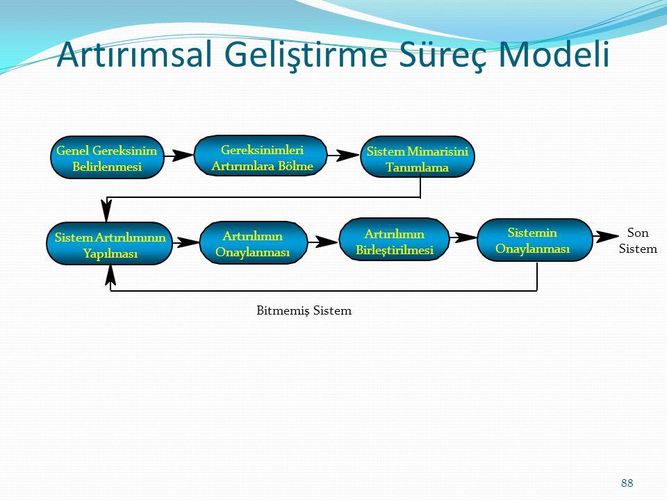 Artırımsal Geliştirme Süreç Modeli Genel Gereksinim Belirlenmesi Gereksinimleri Artırımlara Bölme Sistem Mimarisini Tanımlama Sistem Artırılımının Yap