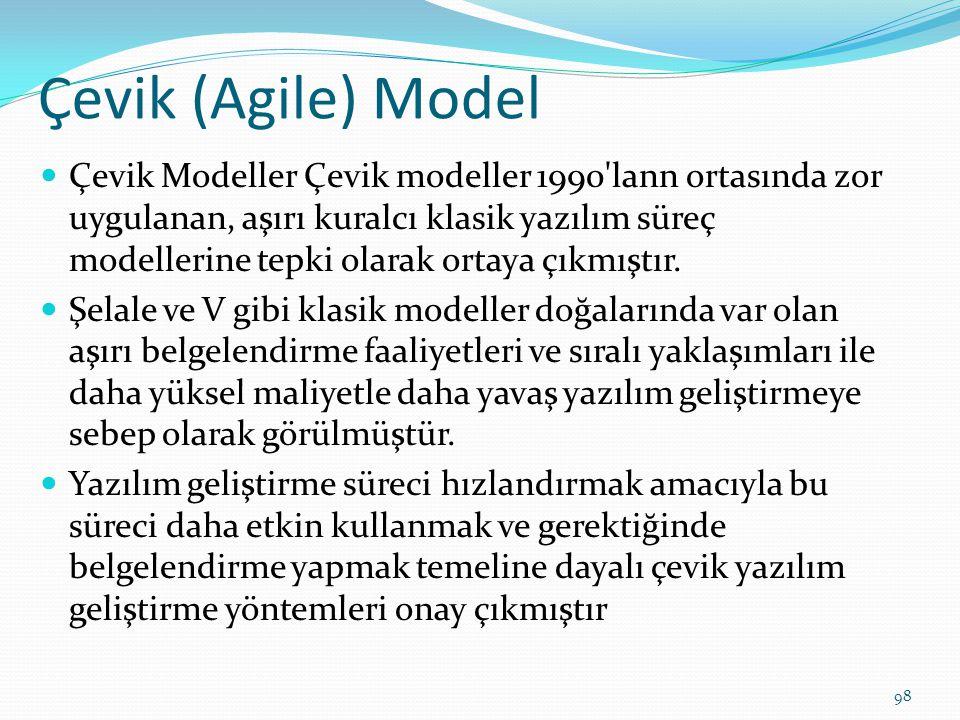 Çevik (Agile) Model Çevik Modeller Çevik modeller 1990'lann ortasında zor uygulanan, aşırı kuralcı klasik yazılım süreç modellerine tepki olarak ortay