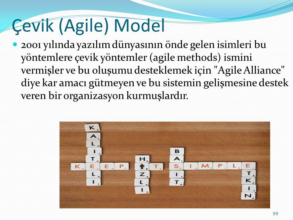 Çevik (Agile) Model 2001 yılında yazılım dünyasının önde gelen isimleri bu yöntemlere çevik yöntemler (agile methods) ismini vermişler ve bu oluşumu d