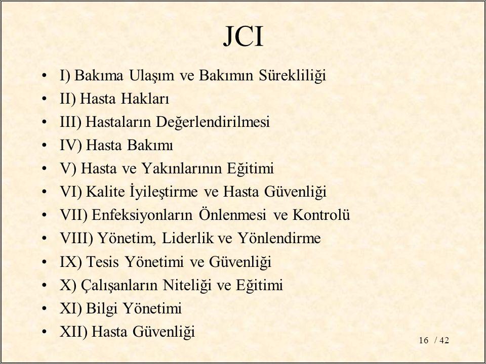 JCI I) Bakıma Ulaşım ve Bakımın Sürekliliği II) Hasta Hakları III) Hastaların Değerlendirilmesi IV) Hasta Bakımı V) Hasta ve Yakınlarının Eğitimi VI)
