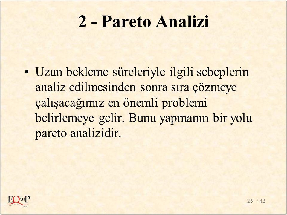 / 4226 2 - Pareto Analizi Uzun bekleme süreleriyle ilgili sebeplerin analiz edilmesinden sonra sıra çözmeye çalışacağımız en önemli problemi belirleme