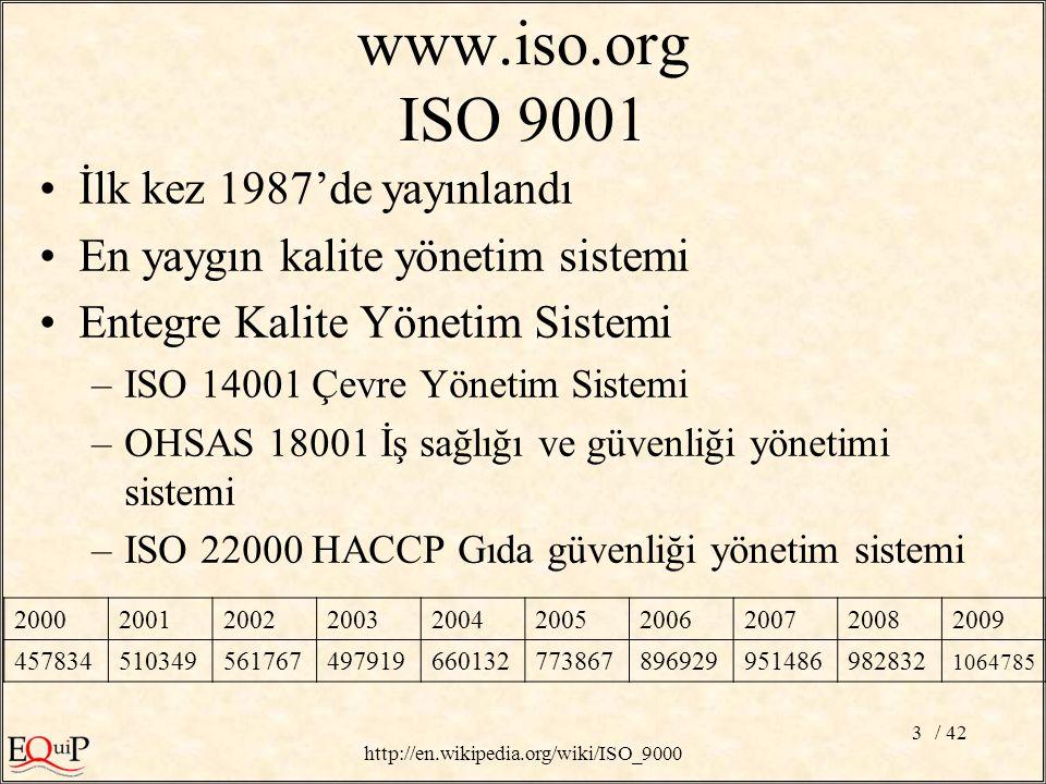 / 423 www.iso.org ISO 9001 İlk kez 1987'de yayınlandı En yaygın kalite yönetim sistemi Entegre Kalite Yönetim Sistemi –ISO 14001 Çevre Yönetim Sistemi