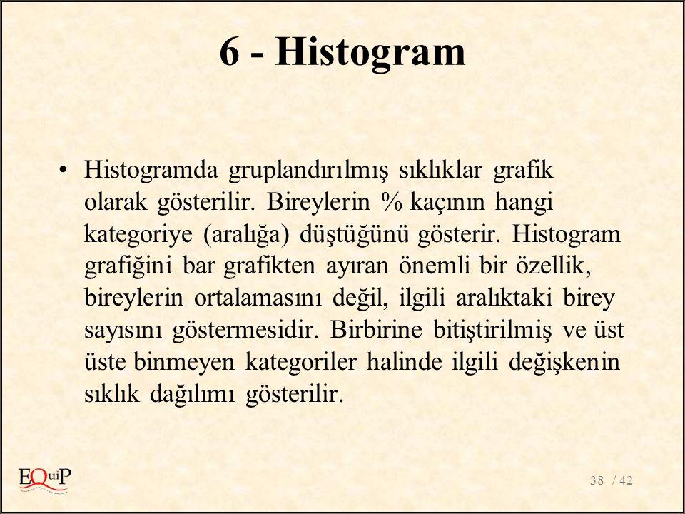 / 4238 6 - Histogram Histogramda gruplandırılmış sıklıklar grafik olarak gösterilir. Bireylerin % kaçının hangi kategoriye (aralığa) düştüğünü gösteri