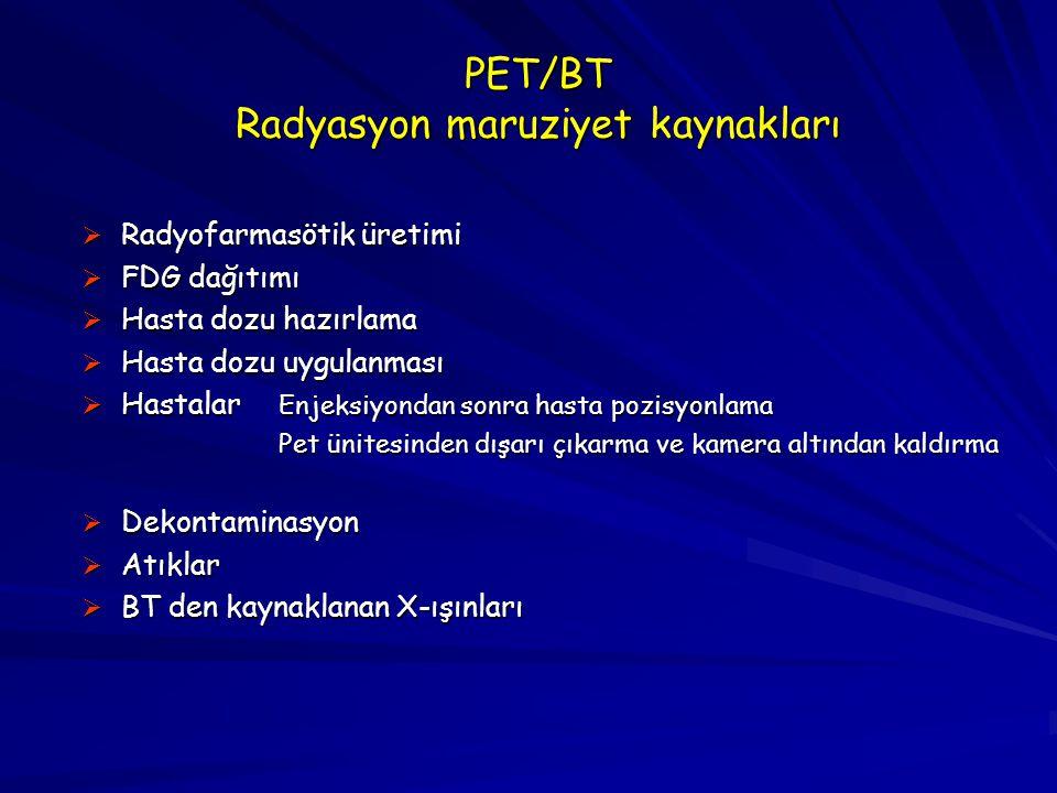 PET/BT Radyasyon maruziyet kaynakları  Radyofarmasötik üretimi  FDG dağıtımı  Hasta dozu hazırlama  Hasta dozu uygulanması  Hastalar Enjeksiyonda