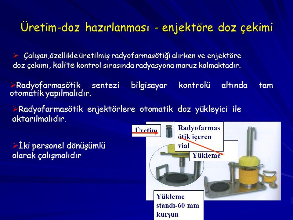 Üretim-doz hazırlanması - enjektöre doz çekimi Üretim Yükleme Radyofarmas ötik içeren vial Yükleme standı-60 mm kurşun  Çalışan,özellikle üretilmiş r
