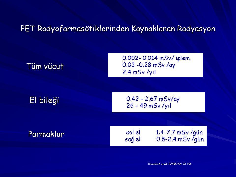PET Radyofarmasötiklerinden Kaynaklanan Radyasyon Tüm vücut El bileği El bileği Parmaklar Parmaklar Gonzalez L ve ark. EJNM 1999; 26: 894 0.002- 0.014