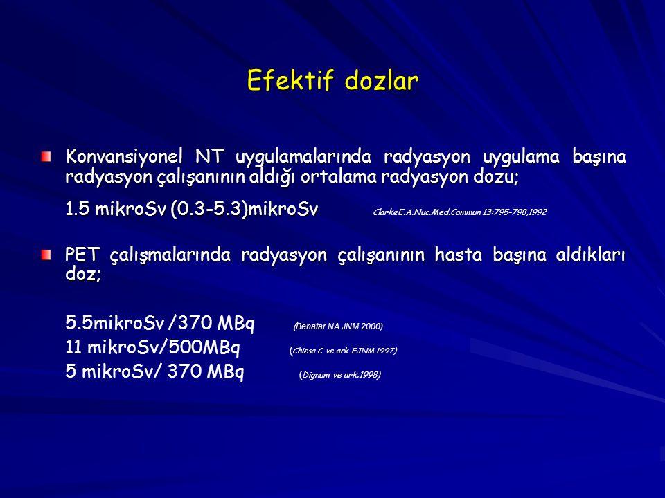 Efektif dozlar Konvansiyonel NT uygulamalarında radyasyon uygulama başına radyasyon çalışanının aldığı ortalama radyasyon dozu; 1.5 mikroSv (0.3-5.3)m