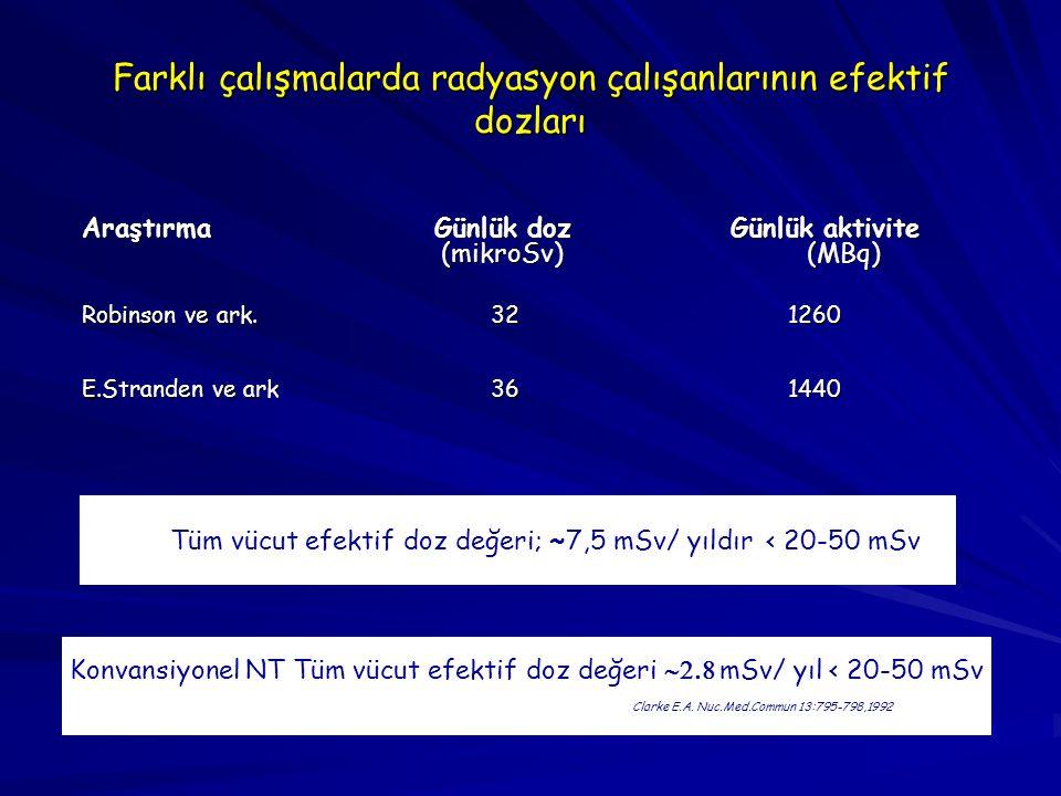 Farklı çalışmalarda radyasyon çalışanlarının efektif dozları Araştırma Günlük doz Günlük aktivite (mikroSv) (MBq) Robinson ve ark. 32 1260 E.Stranden