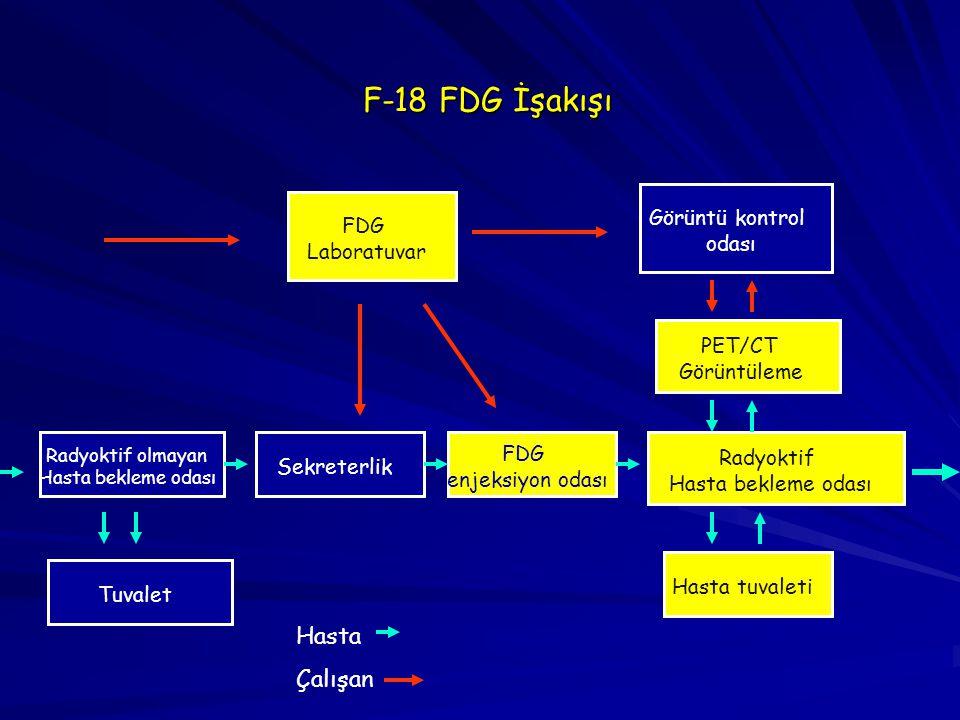 F-18 FDG İşakışı FDG Laboratuvar Görüntü kontrol odası PET/CT Görüntüleme Radyoktif Hasta bekleme odası Hasta tuvaleti Sekreterlik FDG enjeksiyon odas