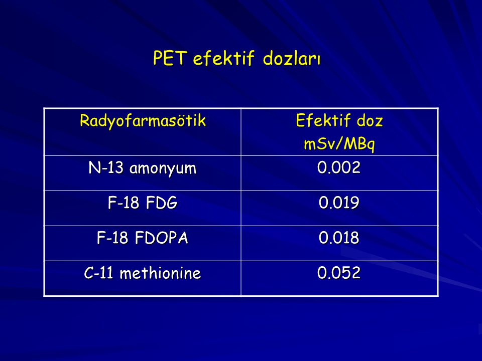 PET efektif dozları Radyofarmasötik Efektif doz mSv/MBq N-13 amonyum 0.002 F-18 FDG 0.019 F-18 FDOPA 0.018 C-11 methionine 0.052