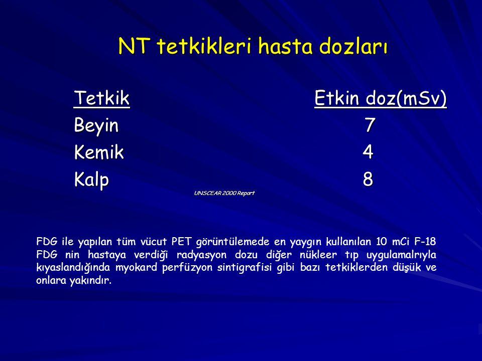 NT tetkikleri hasta dozları TetkikEtkin doz(mSv) Beyin 7 Kemik4 Kalp8 FDG ile yapılan tüm vücut PET görüntülemede en yaygın kullanılan 10 mCi F-18 FDG