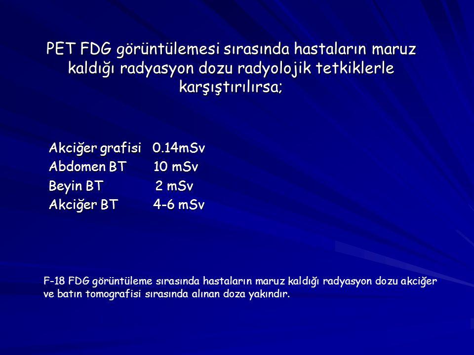 PET FDG görüntülemesi sırasında hastaların maruz kaldığı radyasyon dozu radyolojik tetkiklerle karşıştırılırsa; Akciğer grafisi 0.14mSv Abdomen BT 10