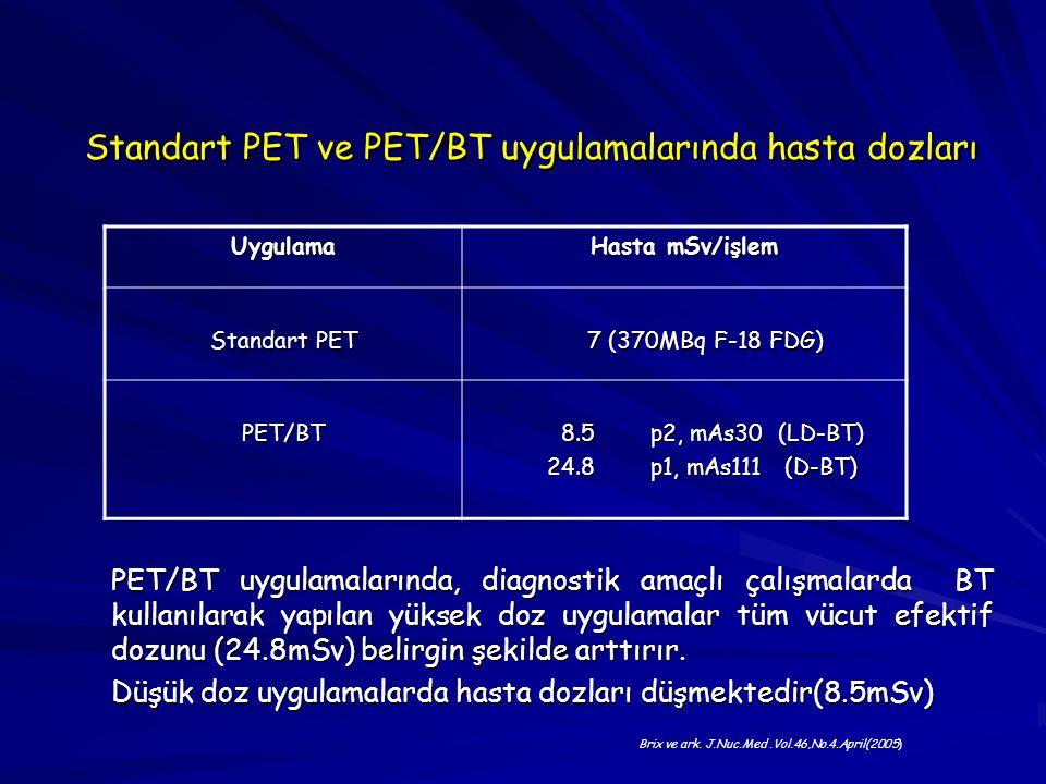 Standart PET ve PET/BT uygulamalarında hasta dozları Uygulama Hasta mSv/işlem Standart PET 7 (370MBq F-18 FDG) 7 (370MBq F-18 FDG) PET/BT 8.5 p2, mAs3