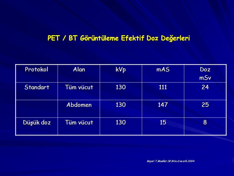 PET / BT Görüntüleme Efektif Doz Değerleri ProtokolAlankVpmASDozmSv Standart Tüm vücut 13011124 Abdomen13014725 Düşük doz Tüm vücut 130158 Bayer.T,Mue