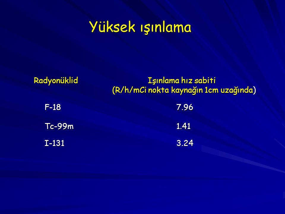 Yüksek ışınlama RadyonüklidIşınlama hız sabiti (R/h/mCi nokta kaynağın 1cm uzağında) (R/h/mCi nokta kaynağın 1cm uzağında) F-187.96 Tc-99m1.41 I-131 3