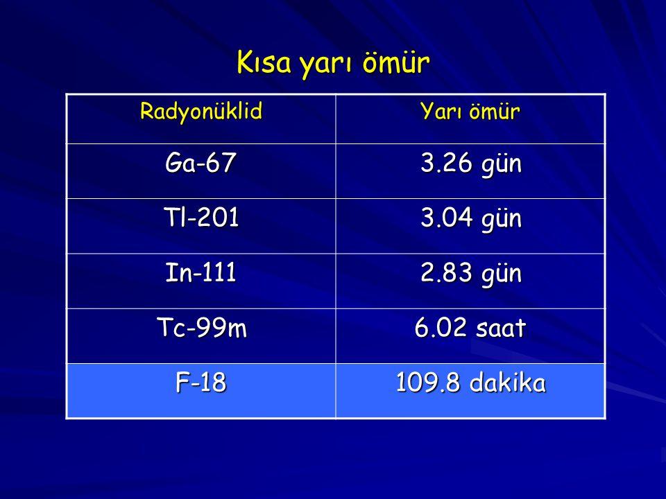 Kısa yarı ömür Radyonüklid Yarı ömür Ga-67 3.26 gün Tl-201 3.04 gün In-111 2.83 gün Tc-99m 6.02 saat F-18 109.8 dakika
