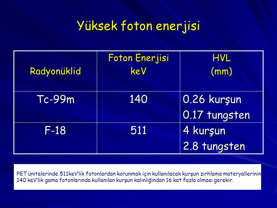 Radyonüklid Foton Enerjisi keVHVL(mm) Tc-99m140 0.26 kurşun 0.17 tungsten F-18511 4 kurşun 2.8 tungsten PET ünitelerinde 511keV'lik fotonlardan korunm