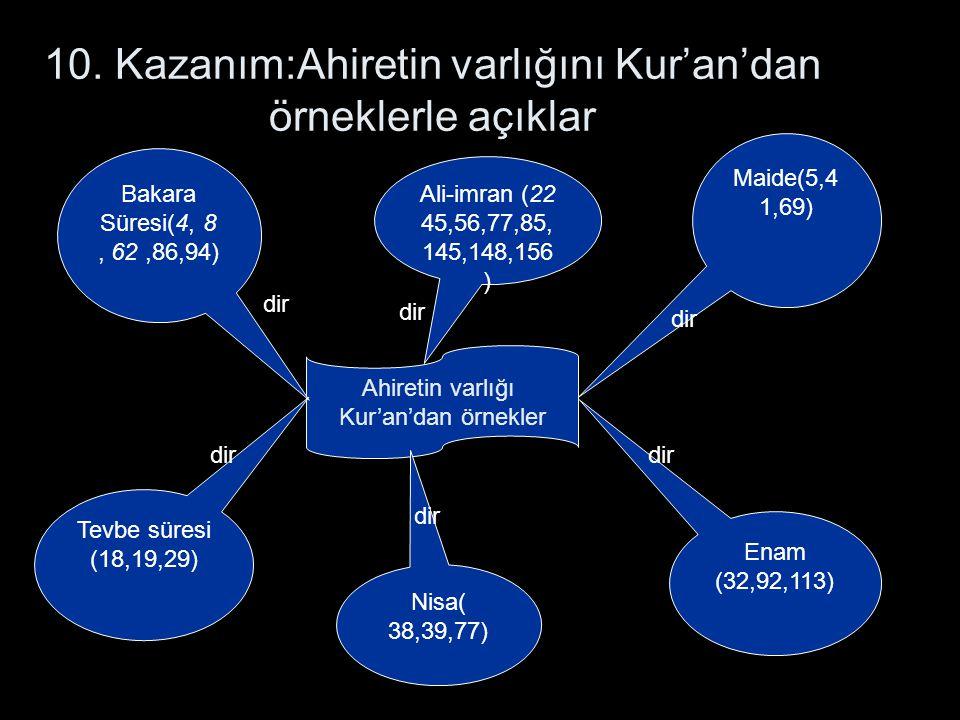 10. Kazanım:Ahiretin varlığını Kur'an'dan örneklerle açıklar Ahiretin varlığı Kur'an'dan örnekler Ali-imran (22 45,56,77,85, 145,148,156 ) Maide(5,4 1