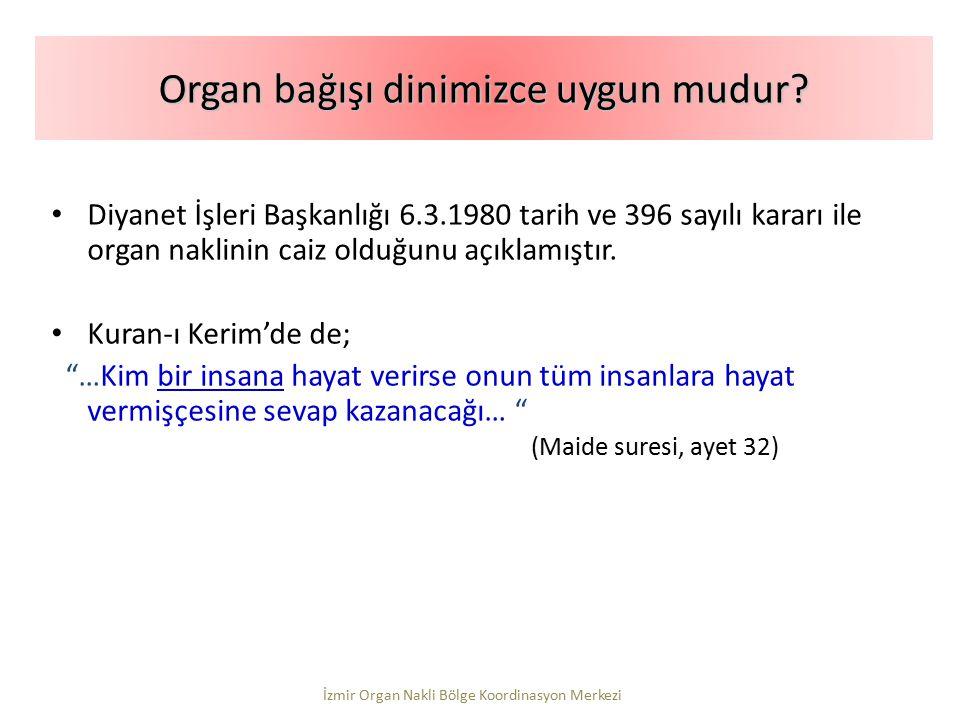 """Diyanet İşleri Başkanlığı 6.3.1980 tarih ve 396 sayılı kararı ile organ naklinin caiz olduğunu açıklamıştır. Kuran-ı Kerim'de de; """"…Kim bir insana hay"""