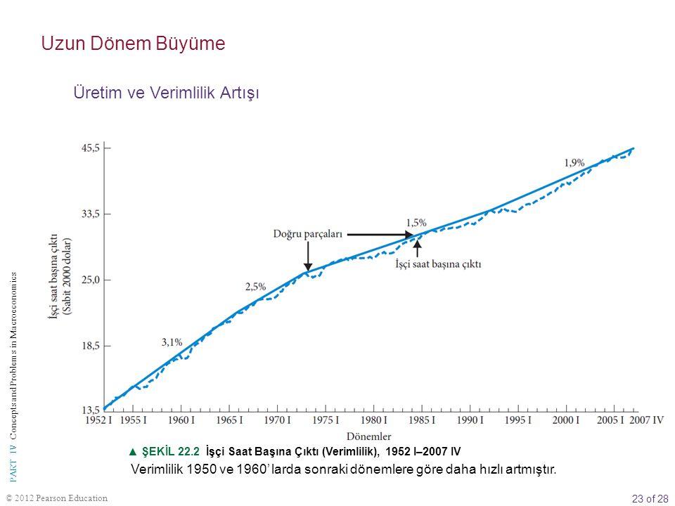 23 of 28 © 2012 Pearson Education PART IV Concepts and Problems in Macroeconomics Verimlilik 1950 ve 1960' larda sonraki dönemlere göre daha hızlı artmıştır.