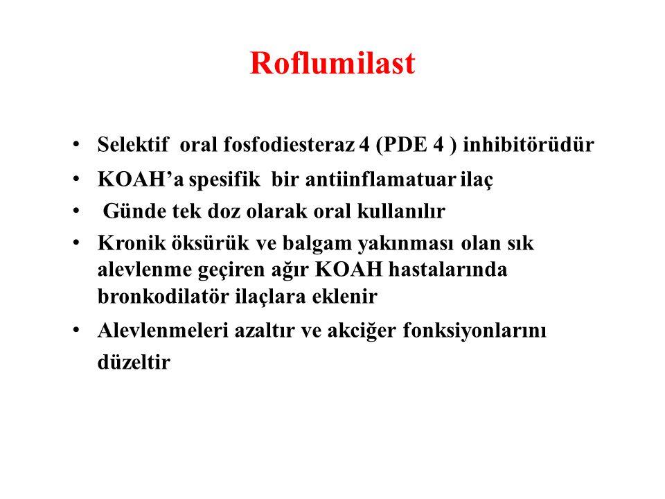Roflumilast Selektif oral fosfodiesteraz 4 (PDE 4 ) inhibitörüdür KOAH'a spesifik bir antiinflamatuar ilaç Günde tek doz olarak oral kullanılır Kronik öksürük ve balgam yakınması olan sık alevlenme geçiren ağır KOAH hastalarında bronkodilatör ilaçlara eklenir Alevlenmeleri azaltır ve akciğer fonksiyonlarını düzeltir
