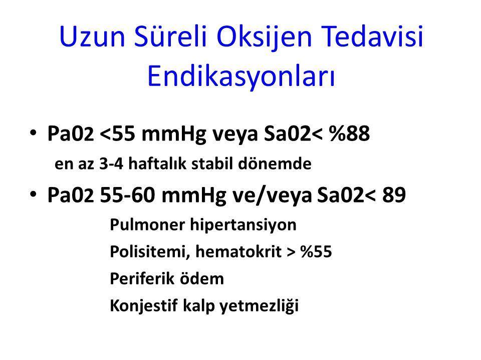 Uzun Süreli Oksijen Tedavisi Endikasyonları Pa0 2 <55 mmHg veya Sa02< %88 en az 3-4 haftalık stabil dönemde Pa0 2 55-60 mmHg ve/veya Sa02< 89 Pulmoner hipertansiyon Polisitemi, hematokrit > %55 Periferik ödem Konjestif kalp yetmezliği