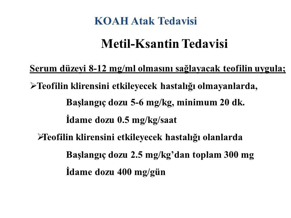 KOAH Atak Tedavisi Metil-Ksantin Tedavisi Serum düzeyi 8-12 mg/ml olmasını sağlayacak teofilin uygula;  Teofilin klirensini etkileyecek hastalığı olmayanlarda, Başlangıç dozu 5-6 mg/kg, minimum 20 dk.