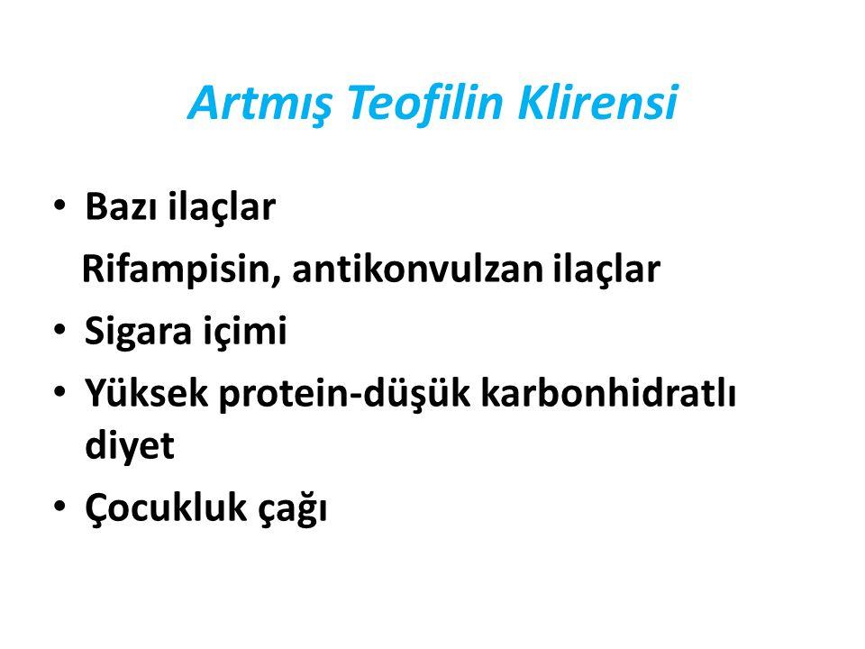 Artmış Teofilin Klirensi Bazı ilaçlar Rifampisin, antikonvulzan ilaçlar Sigara içimi Yüksek protein-düşük karbonhidratlı diyet Çocukluk çağı