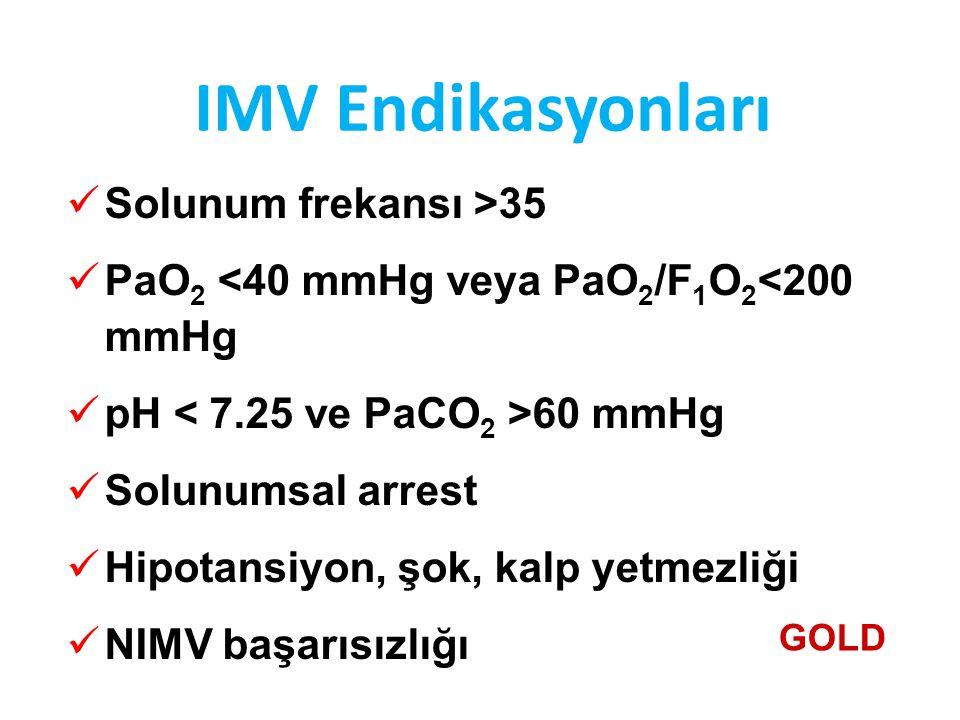 IMV Endikasyonları Solunum frekansı >35 PaO 2 <40 mmHg veya PaO 2 /F 1 O 2 <200 mmHg pH 60 mmHg Solunumsal arrest Hipotansiyon, şok, kalp yetmezliği N