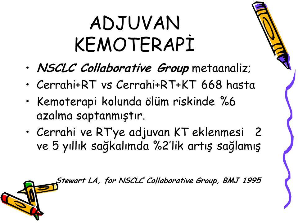 ADJUVAN KEMOTERAPİ NSCLC Collaborative Group metaanaliz; Cerrahi+RT vs Cerrahi+RT+KT 668 hasta Kemoterapi kolunda ölüm riskinde %6 azalma saptanmıştır