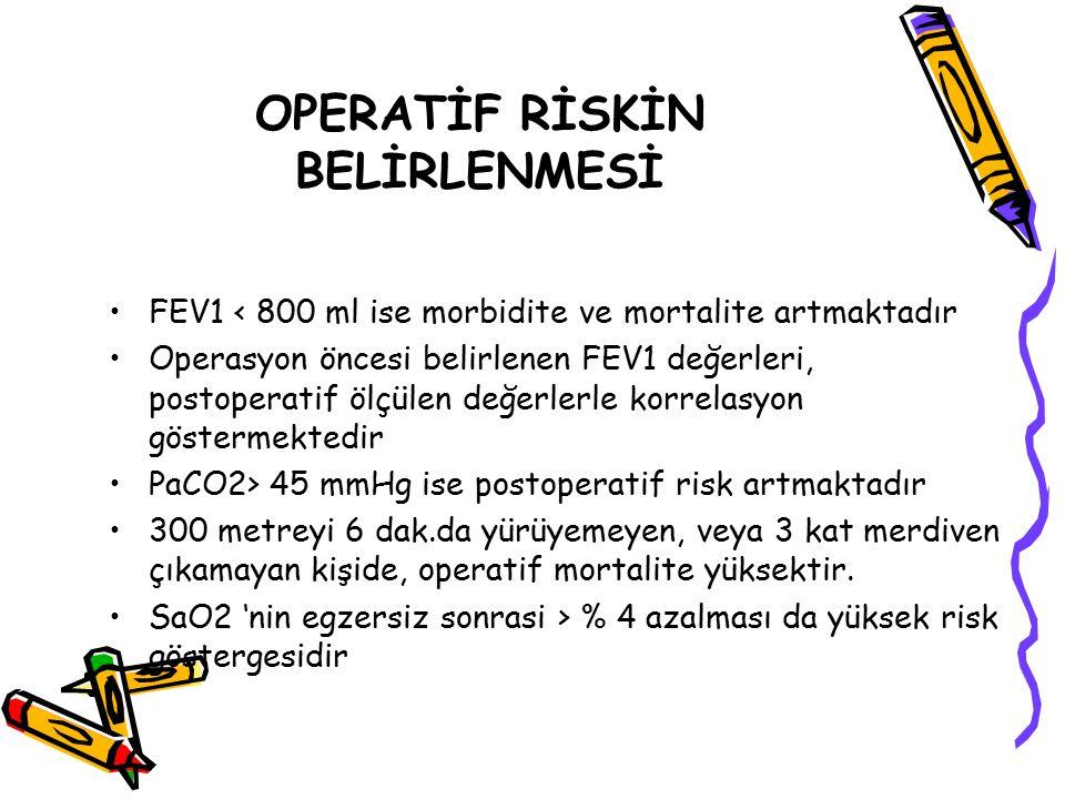 OPERATİF RİSKİN BELİRLENMESİ FEV1 < 800 ml ise morbidite ve mortalite artmaktadır Operasyon öncesi belirlenen FEV1 değerleri, postoperatif ölçülen değ