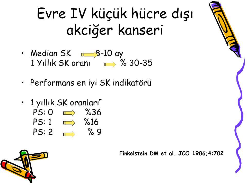 Evre IV küçük hücre dışı akciğer kanseri Median SK 8-10 ay 1 Yıllık SK oranı % 30-35 Performans en iyi SK indikatörü 1 yıllık SK oranları * PS: 0 %36