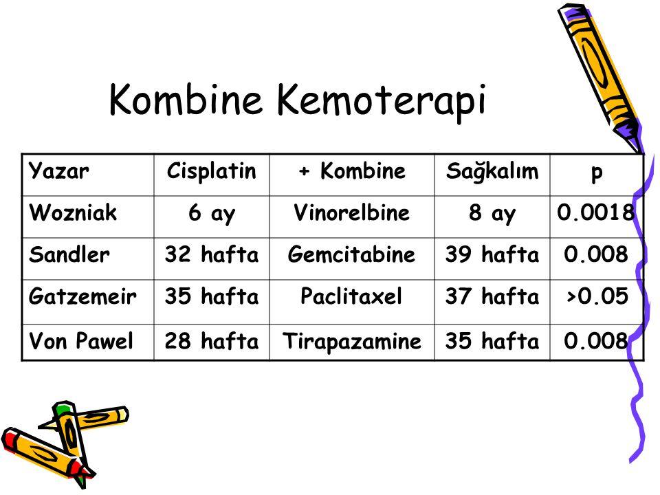 Kombine Kemoterapi YazarCisplatin+ KombineSağkalımp Wozniak6 ayVinorelbine8 ay0.0018 Sandler32 haftaGemcitabine39 hafta0.008 Gatzemeir35 haftaPaclitax