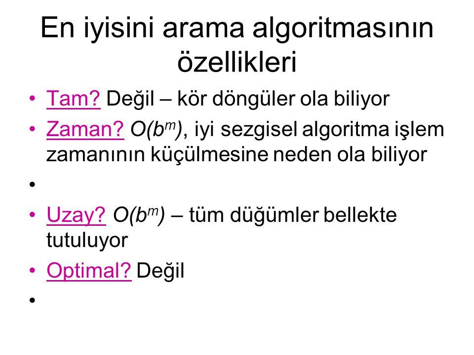 En iyisini arama algoritmasının özellikleri Tam? Değil – kör döngüler ola biliyor Zaman? O(b m ), iyi sezgisel algoritma işlem zamanının küçülmesine n