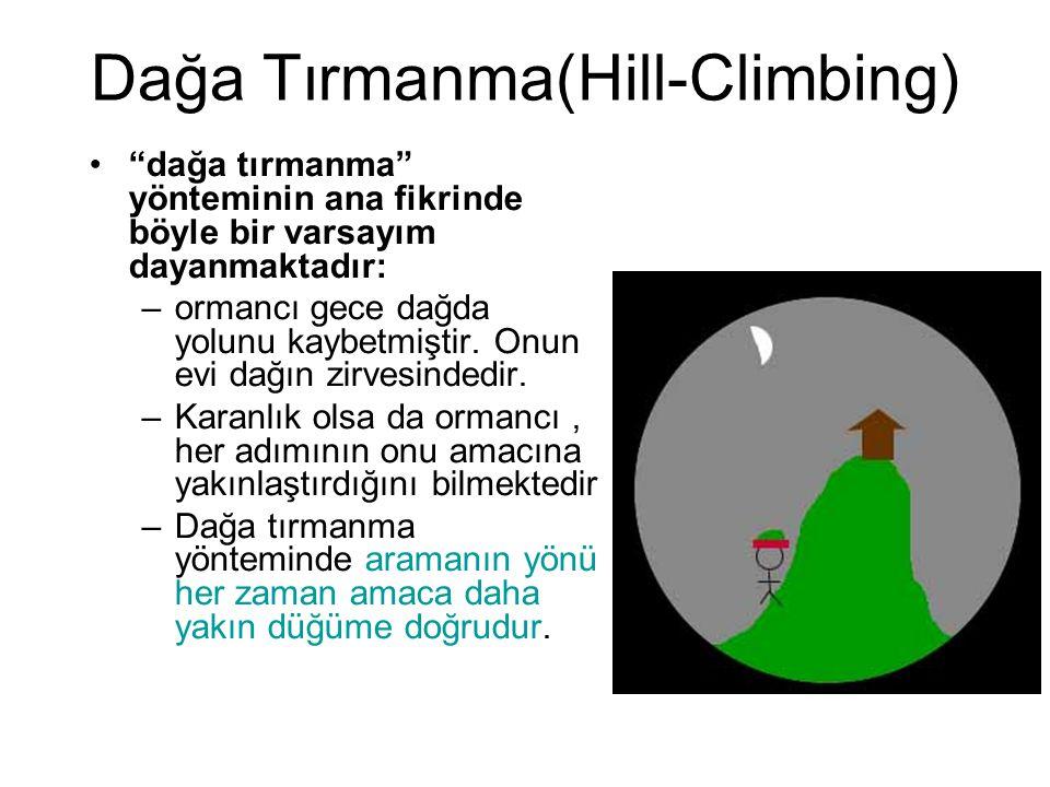 """Dağa Tırmanma(Hill-Climbing) """"dağa tırmanma"""" yönteminin ana fikrinde böyle bir varsayım dayanmaktadır: –ormancı gece dağda yolunu kaybetmiştir. Onun e"""