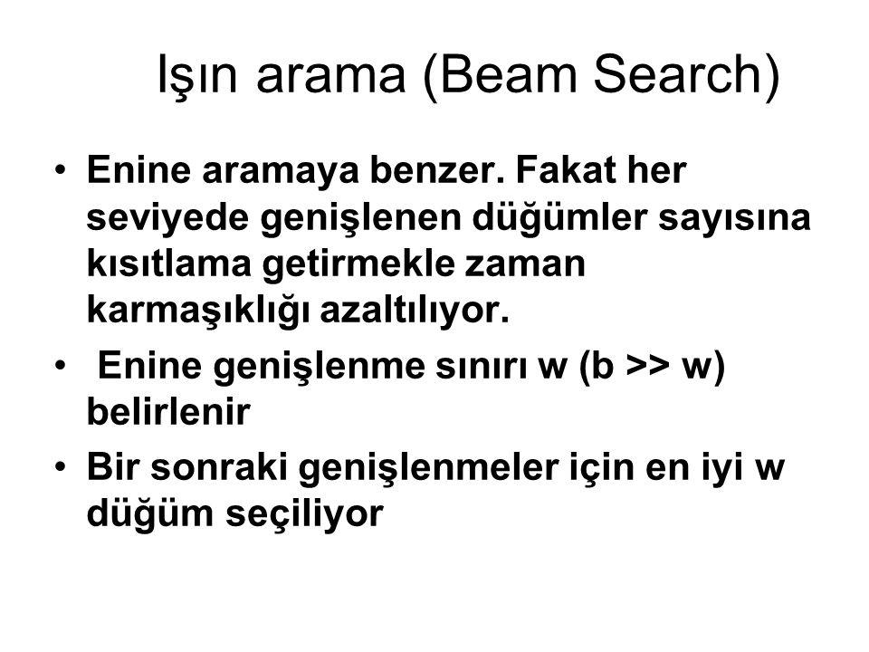 Işın arama (Beam Search) Enine aramaya benzer. Fakat her seviyede genişlenen düğümler sayısına kısıtlama getirmekle zaman karmaşıklığı azaltılıyor. En