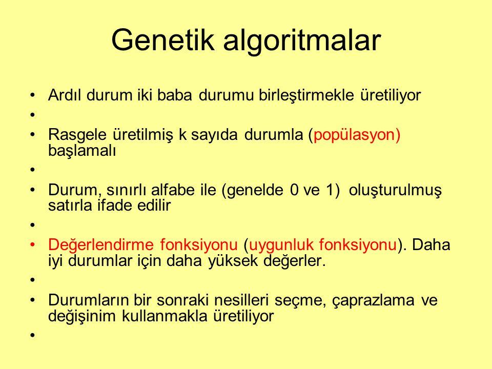 Genetik algoritmalar Ardıl durum iki baba durumu birleştirmekle üretiliyor Rasgele üretilmiş k sayıda durumla (popülasyon) başlamalı Durum, sınırlı al