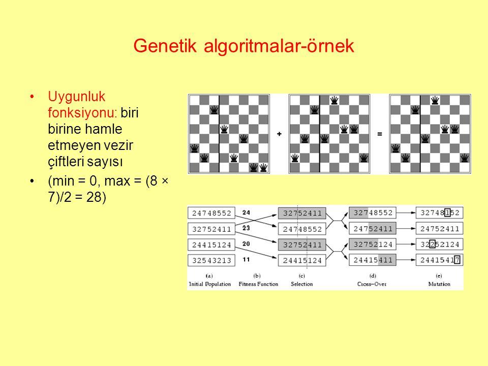 Genetik algoritmalar-örnek Uygunluk fonksiyonu: biri birine hamle etmeyen vezir çiftleri sayısı (min = 0, max = (8 × 7)/2 = 28)