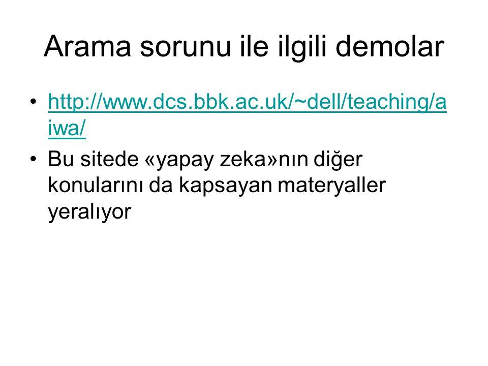 Arama sorunu ile ilgili demolar http://www.dcs.bbk.ac.uk/~dell/teaching/a iwa/http://www.dcs.bbk.ac.uk/~dell/teaching/a iwa/ Bu sitede «yapay zeka»nın
