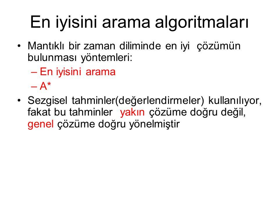En iyisini arama algoritmaları Mantıklı bir zaman diliminde en iyi çözümün bulunması yöntemleri: –En iyisini arama –A* Sezgisel tahminler(değerlendirm