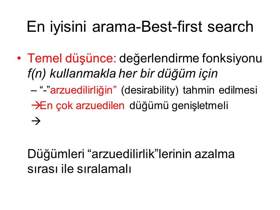 """En iyisini arama-Best-first search Temel düşünce: değerlendirme fonksiyonu f(n) kullanmakla her bir düğüm için –""""-""""arzuedilirliğin"""" (desirability) tah"""