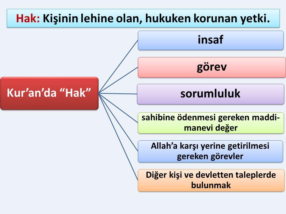 İslam'da temel hakları korumak için 5 prensip 1.Canın korunması 2.