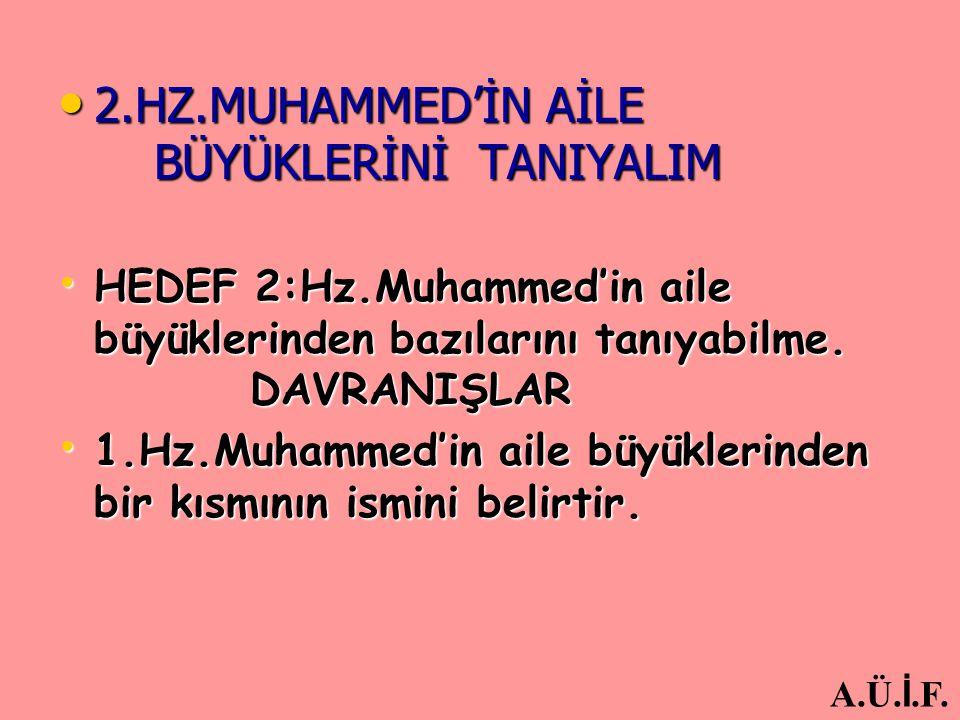 2.HZ.MUHAMMED'İN AİLE BÜYÜKLERİNİ TANIYALIM 2.HZ.MUHAMMED'İN AİLE BÜYÜKLERİNİ TANIYALIM HEDEF 2:Hz.Muhammed'in aile büyüklerinden bazılarını tanıyabil