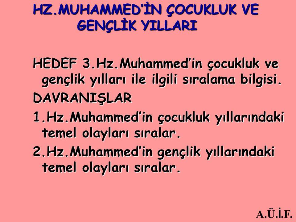 HZ.MUHAMMED'İN ÇOCUKLUK VE GENÇLİK YILLARI HEDEF 3.Hz.Muhammed'in çocukluk ve gençlik yılları ile ilgili sıralama bilgisi. DAVRANIŞLAR 1.Hz.Muhammed'i