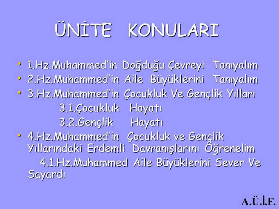 ÜNİTE KONULARI ÜNİTE KONULARI 1.Hz.Muhammed'in Doğduğu Çevreyi Tanıyalım 1.Hz.Muhammed'in Doğduğu Çevreyi Tanıyalım 2.Hz.Muhammed'in Aile Büyüklerini