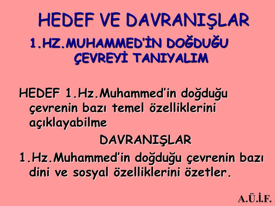 HEDEF VE DAVRANIŞLAR HEDEF VE DAVRANIŞLAR 1.HZ.MUHAMMED'İN DOĞDUĞU ÇEVREYİ TANIYALIM HEDEF 1.Hz.Muhammed'in doğduğu çevrenin bazı temel özelliklerini