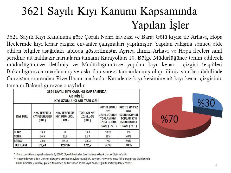 3621 Sayılı Kıyı Kanunu Kapsamında Yapılan İşler 4 3621 Sayılı Kıyı Kanununa göre Çoruh Nehri havzası ve Baraj Gölü kıyısı ile Arhavi, Hopa İlçelerind