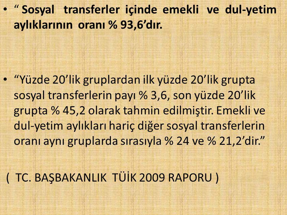 Sosyal transferler içinde emekli ve dul-yetim aylıklarının oranı % 93,6'dır.